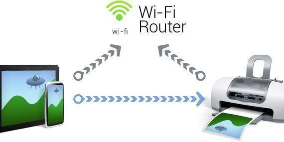 Qué es la tecnología Wifi Direct en impresoras