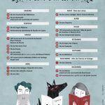 Visitas guiadas e recoñecemento aos lectores máis activos para celebrar o Día do Usuario na Rede de Bibliotecas de Galicia
