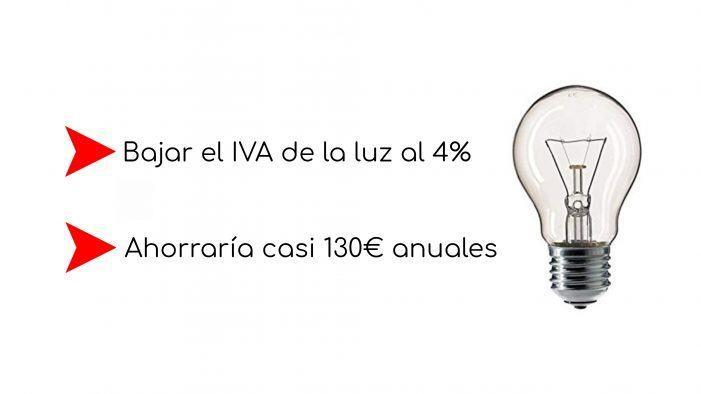 Bajar el IVA de la luz al 4% ahorraría al usuario medio casi 130 euros anuales