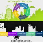 Estratexia Galega de Economía Circular 2019-2030: moito de estratexia, pouco de circular