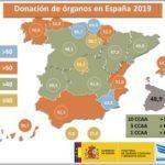 España alcanza un nuevo máximo histórico con 48,9 donantes por millón de población y se acerca a los 5.500 trasplantes
