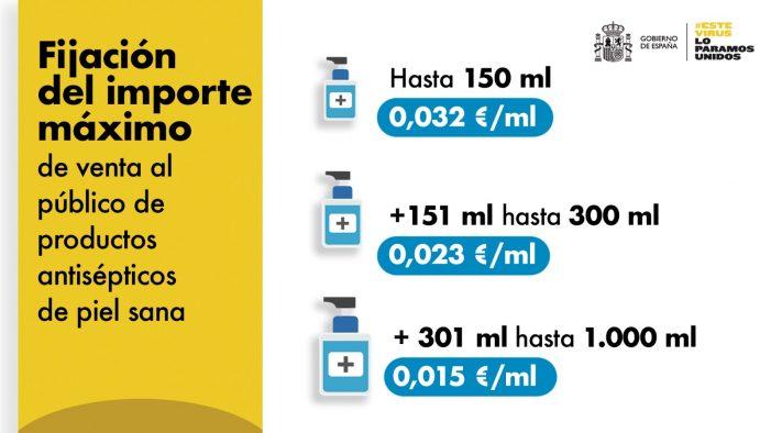 El Gobierno fija el precio máximo de venta al público de los antisépticos de piel sana autorizados por la Agencia Española de Medicamentos y Productos Sanitarios