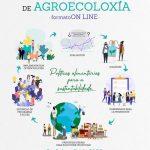 Un punto de encontro para debater sobre políticas alimentarias para a sustentabilidade