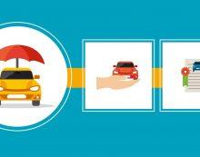 Los mejores seguros de automóvil para vehículos antiguos, según OCU
