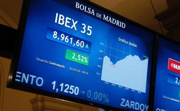 Acciones del Ibex 35 que han subido este año