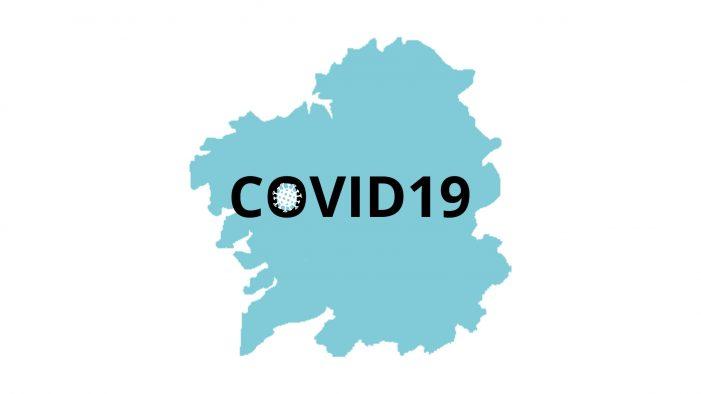 Galicia rexistra un total de 7.074 casos activos por coronavirus